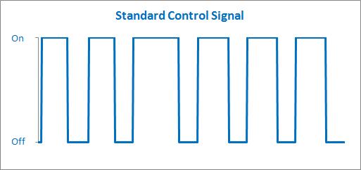standard-output